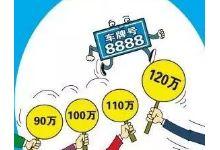 北京公司新能源车牌转让价格