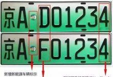 北京新能源指标收购多少钱?