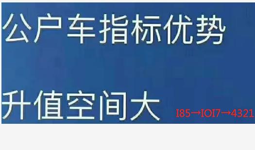 北京新能源车牌指标我这有